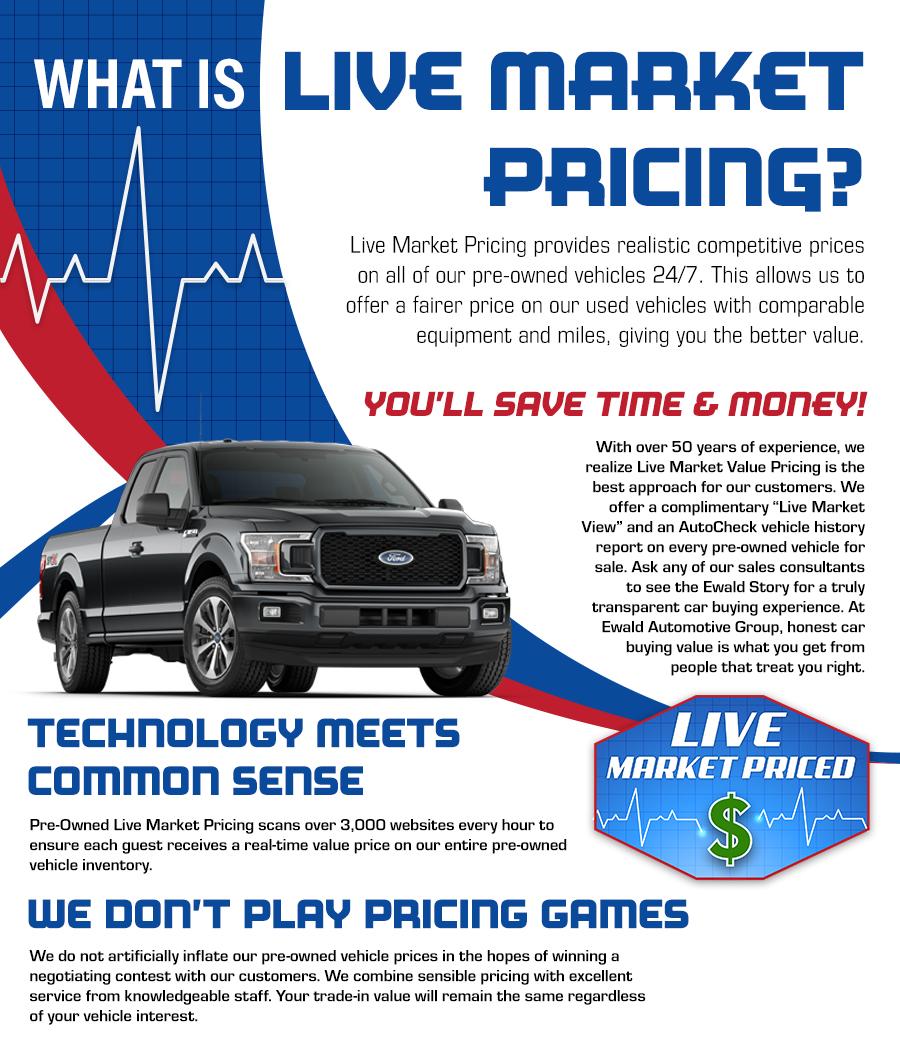 Live Market Pricing